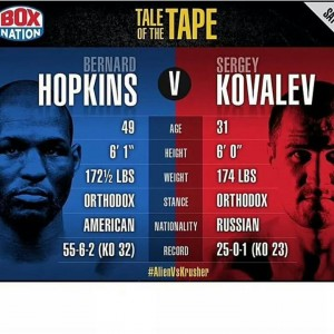 Hopkins loses lopsided decision to Kovalev in light heavyweight unification title fight